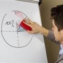 Burete magnetic Kores Pentru Whiteboard magnetic