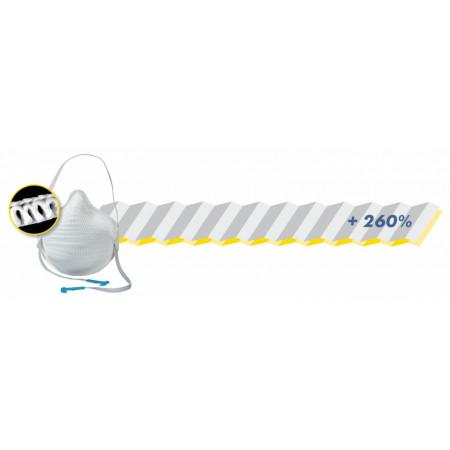 Masca Moldex Air FFP2 3100 fara valva