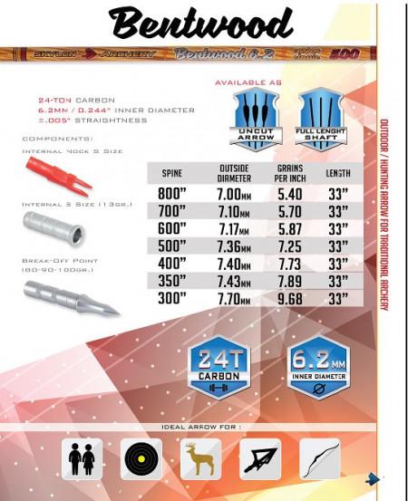 Set Shafturi Carbon Skylon Carbon Bentwood ID6.2
