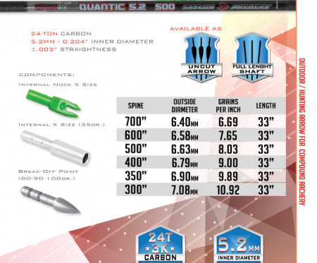 Shaft Carbon Skylon Quantic Id5.2 - Set 12 bucati
