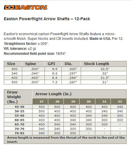 Sageata carbon Easton Powerflight