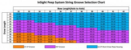Peepsight Hamskea Insight Peep Standard