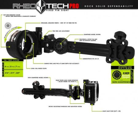 Sistem ochire compound Axcel Rheo Tech HD Pro