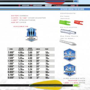 Sageata Carbon Skylon Novice Id4.2 (pene naturale) - Set 12 bucati