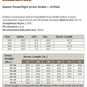 Shaft carbon Easton Powerflight