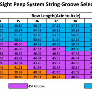 Kit Peepsight Hamskea Insight Peep Standard
