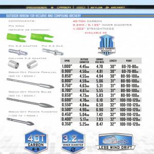 Shaft Carbon Skylon Paragon Id3.2 - Set 12 bucati