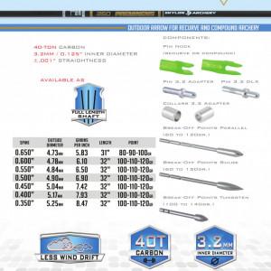 Shaft Carbon Skylon Preminens Id3.2 - Set 12 bucati