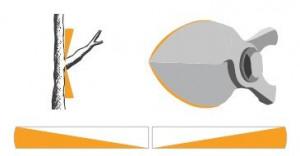 Foarfeca profesionala pentru taiere, cu doua taisuri Force, 21 cm, Stoker