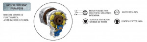 Masina gaurit/insurubat cu acumulator 18 V Li-Ion (celule Samsung)