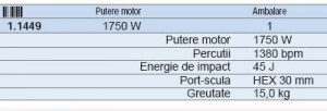 Ciocan demolator SDS MAX 1750 W HEX 30