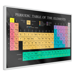 Poster - Periodic Table of the Elements