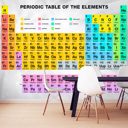 Fototapet - Periodic Table of the Elements