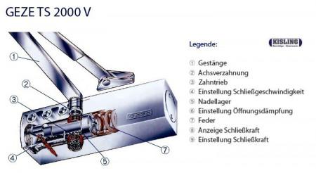 Amortizor  Geze TS 2000V 40-100 KG