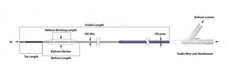 CREDO, Stent flexibil din Nitinol cu auto-expandare pentru tratamentul stenozei intracraniene