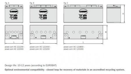 Acumulator Hoppecke POWER.COM HC
