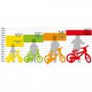 Bicicleta copii 14'' Princess