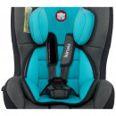 Lionelo - Scaun auto copii 0-18 Kg Liam, Turquoise Sky