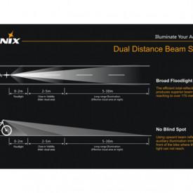 Lanterna bicicleta de ghidon Fenix BC30 Reincarcabila 1800 Lumeni 170 Metri 2