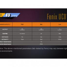 Lanterna Fenix Fenix UC01 45 lumeni 7 metri 4