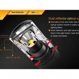Lanterna Fenix FD30 900 lumeni 200 metri 2