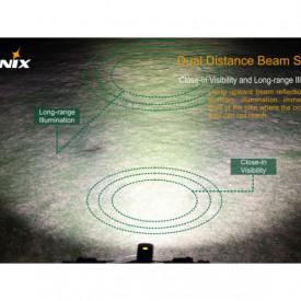 Lanterna bicicleta de ghidon Fenix BC30 Reincarcabila 1800 Lumeni 170 Metri 3