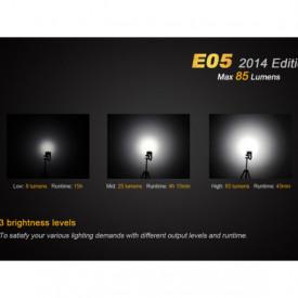 Lanterna Fenix E05 85 lumeni moduri