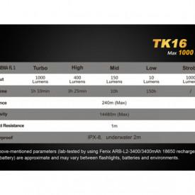 Lanterna Fenix TK16 1000 lumeni 240 metri caracteristici