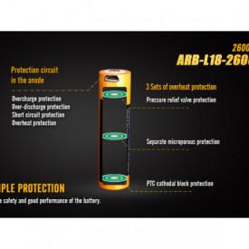 Acumulator 18650 - 2600mAh Cu Micro USB - ARB-L 18-2600U 4