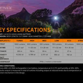 Lanterna Fenix E30R - Reincarcabila - 1600 Lumeni 203 Metri