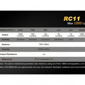 Lanterna Fenix RC11 1000 lumeni 190 metri 6