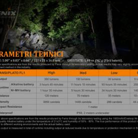 Fenix E20 V2.0 350 Lumeni 126 Metri atribute