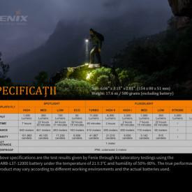 Lanterna Fenix LR40R - Lanternă profesională - 12000 Lumeni - 773 Metri caracteristici