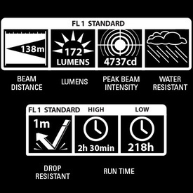 Lanterna Maglite XL200 3*AAA LED