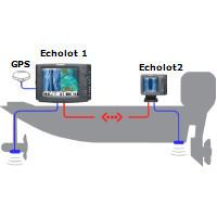 Sonar Humminbird Solix 15 CHIRP MEGA SI+GPS G2 - HB.596942 7