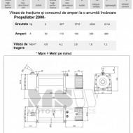 Troliu auto 12V 13.500 lbs 6,124 kg angrenaj planetar în 3 trepte MSW