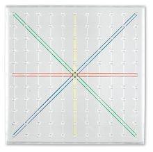 Joc creativ cu elastice - Geoboard