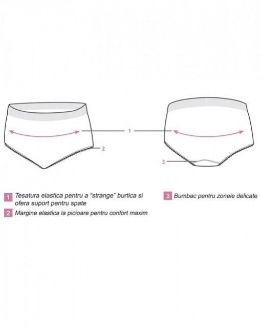 Poze Chilot post-natal Carriwell Seamless Post Birth Shape Wear