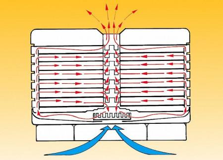 Poze Deshidratator EZIDRI Ultra FD 500 5 Tavi