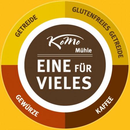 Poze Moara de cereale electrica Komo Fidibus Medium