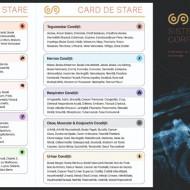 Sistemele Corpului si Uleiurile Esentiale