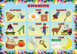 Planșe Omonime