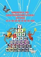 Planșe CIFRE, Numerația (0-100), Clasa pregătitoare și clasa I