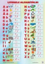 Planșa Literele Alfabetului