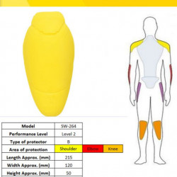 Protectii de coate genunchi Pro-Tec, Level 2