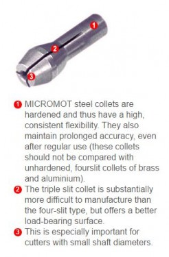 MICROMOT steel collet set