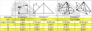 Lant de ridicare cu 3 brate si carlige de scurtare - 4 metri - 10 mm