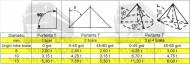 Lant de ridicare cu 3 brate si carlige de scurtare - 2 metri - 10 mm