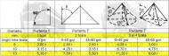 Lant de ridicare cu 4 brate fara carlige de scurtare - 3 metri - 10 mm