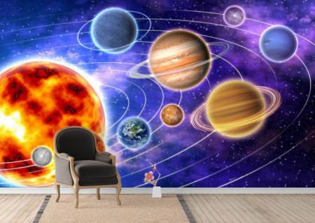 Fototapet, Sistemul solar